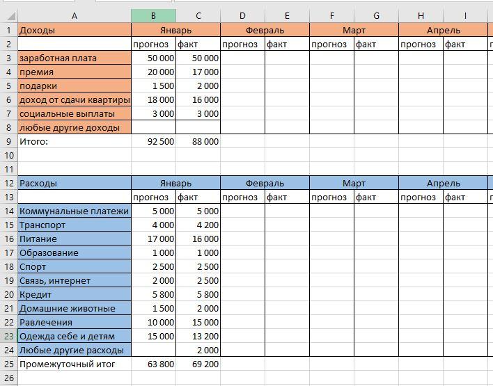 Таблица бюджета в excel