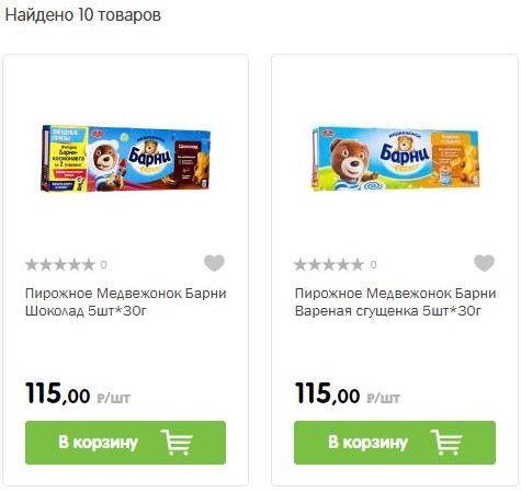 Цены на сладкое
